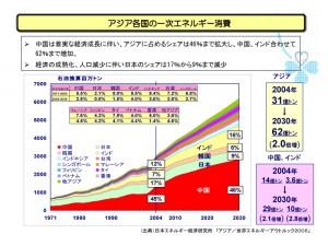 地球温暖化04