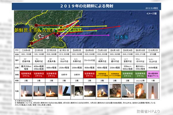 【第624回】「日本の防衛は日本にさせよ」が米の本音